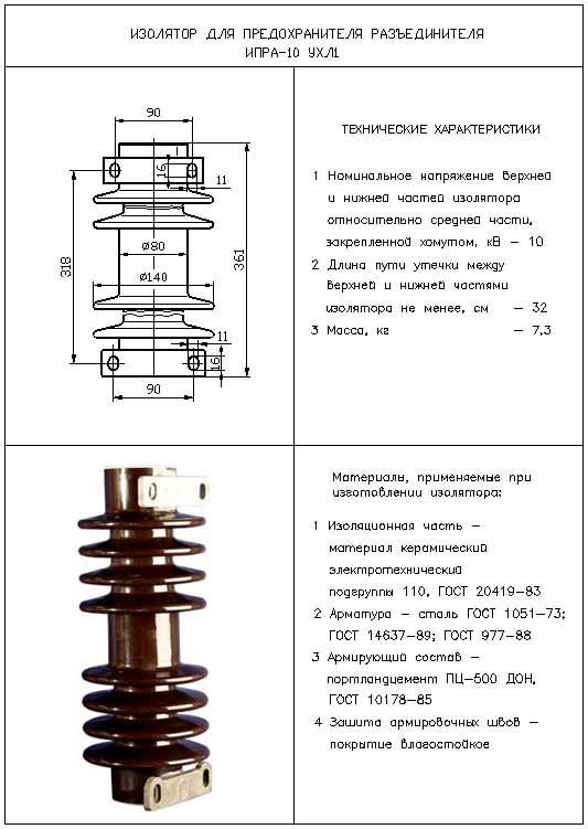 ИПРА-10